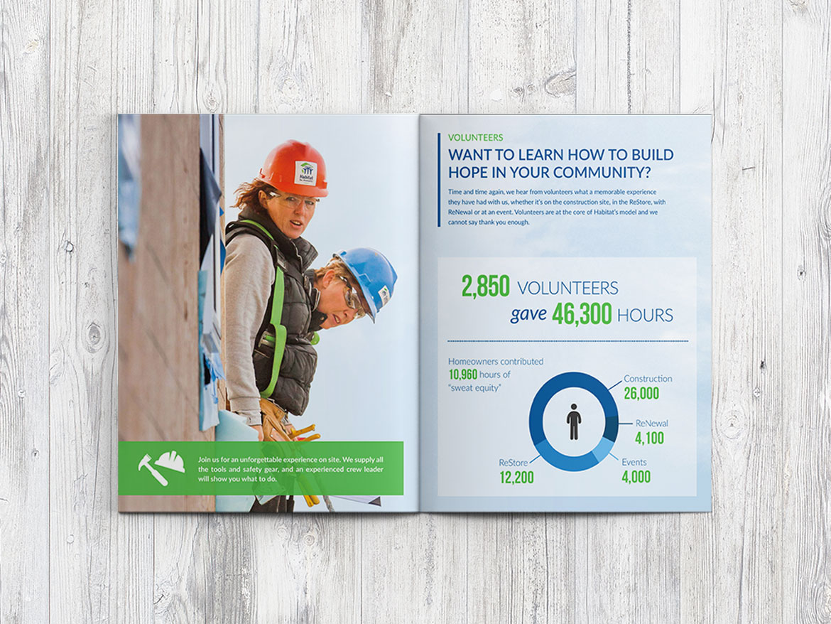 Habitat for Humanity Southern Alberta Annual Report